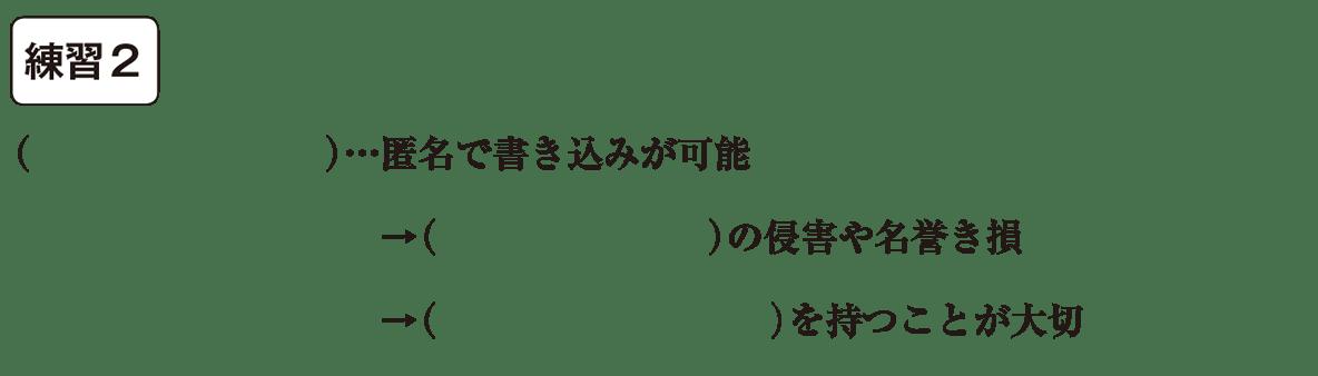 中学公民15 練習2 空欄