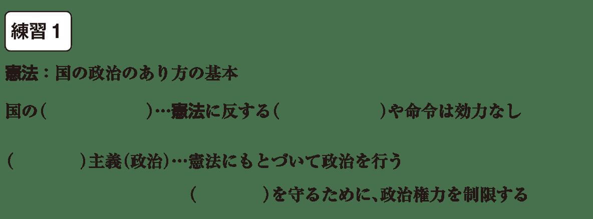 中学公民5 練習1 空欄