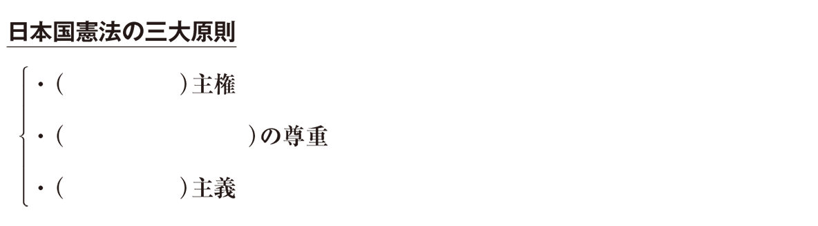 中学公民5 練習2 日本国憲法の三大原則の項目(ラスト4行)のみ表示、カッコ空欄