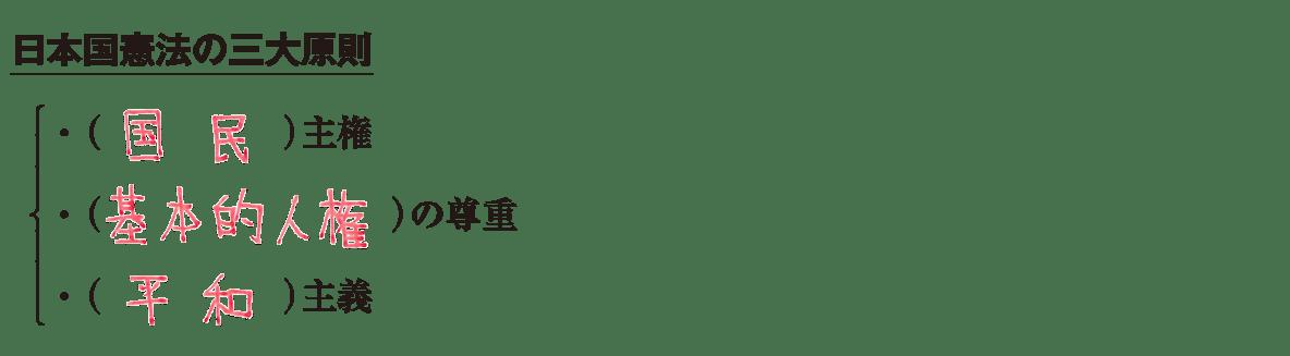 中学公民5 練習2 日本国憲法の三大原則の項目(ラスト4行)のみ表示、答え入り