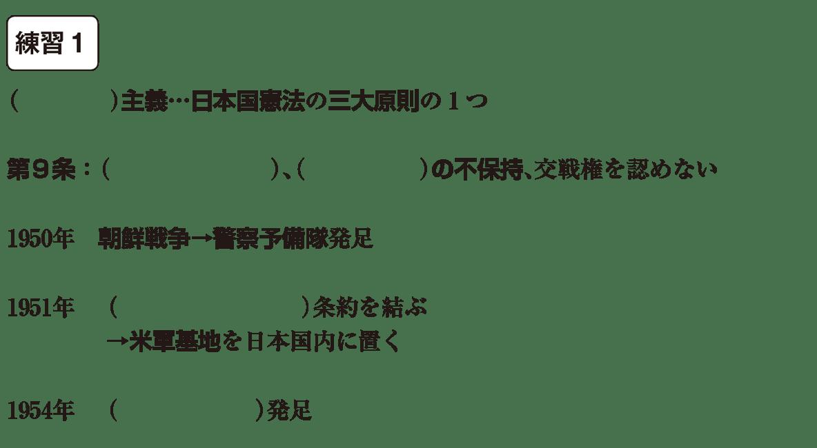 中学公民7 練習1 空欄