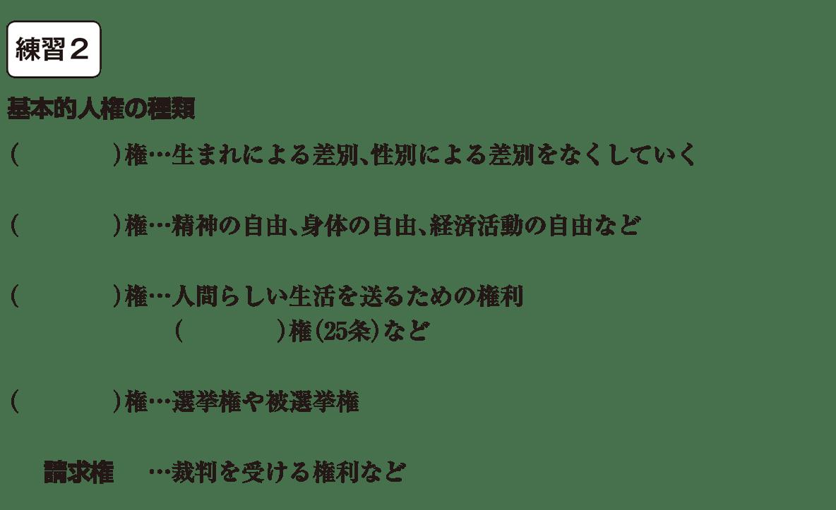 中学公民8 練習2 カッコ空欄