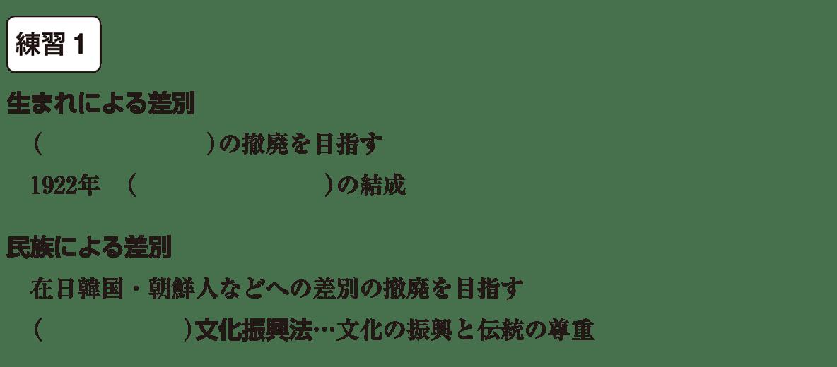 中学公民9 練習1 空欄