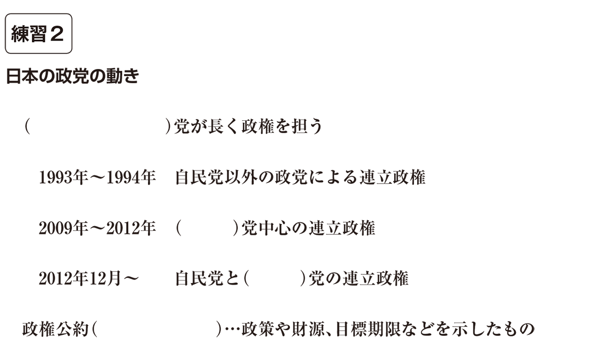 中学公民16 練習2 空欄