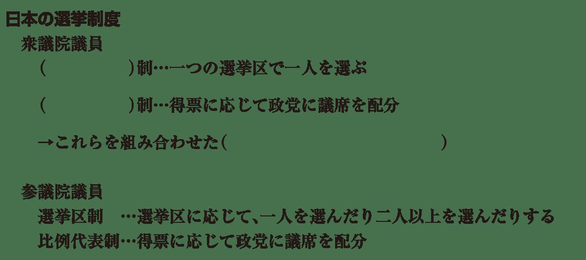 中学公民17 練習2(「日本の選挙制度」の項目のみ) かっこ空欄