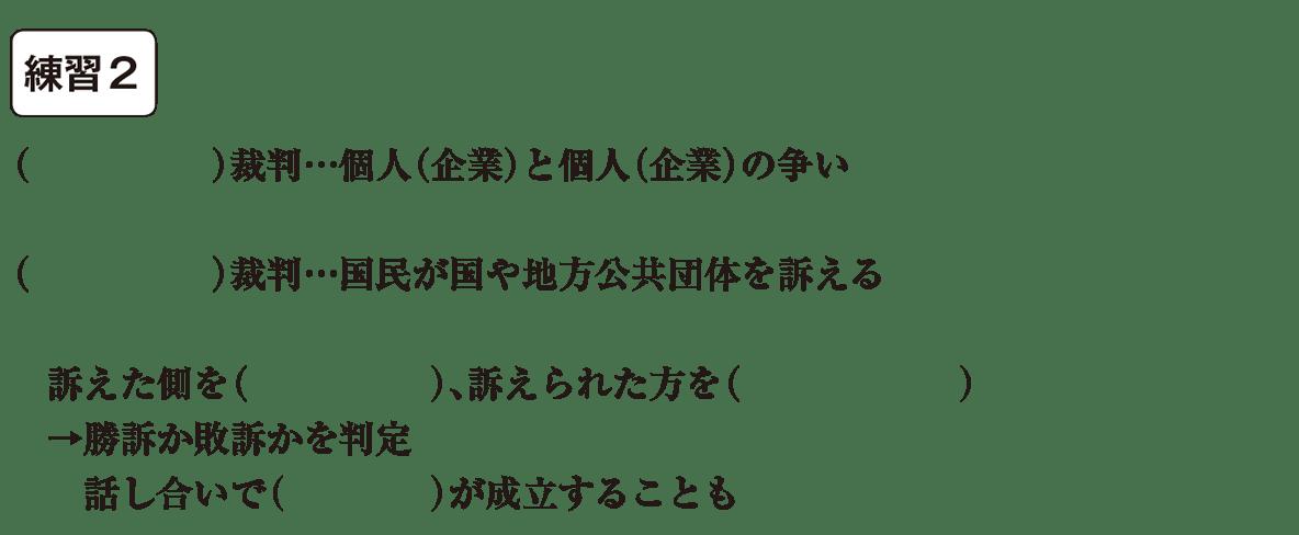 中学公民23 練習2(最初の5行<民事裁判~和解が成立することも、まで> かっこ空欄