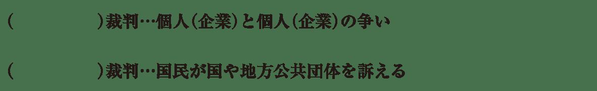 中学公民23 練習2(最初の2行<民事裁判~地方公共団体を訴える、まで> かっこ空欄