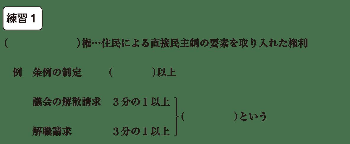 中学公民26 練習1 かっこ空欄