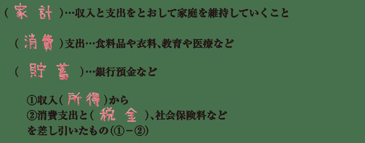 中学公民28 練習1(冒頭6行<家計~差し引いたもの(①-②)まで>) 答え入り
