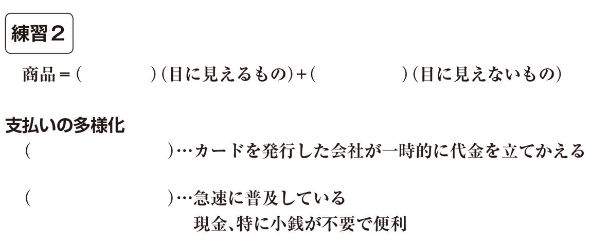 中学公民28 練習2(練習1の続き<商品=財~電子マネーの説明まで>) かっこ空欄
