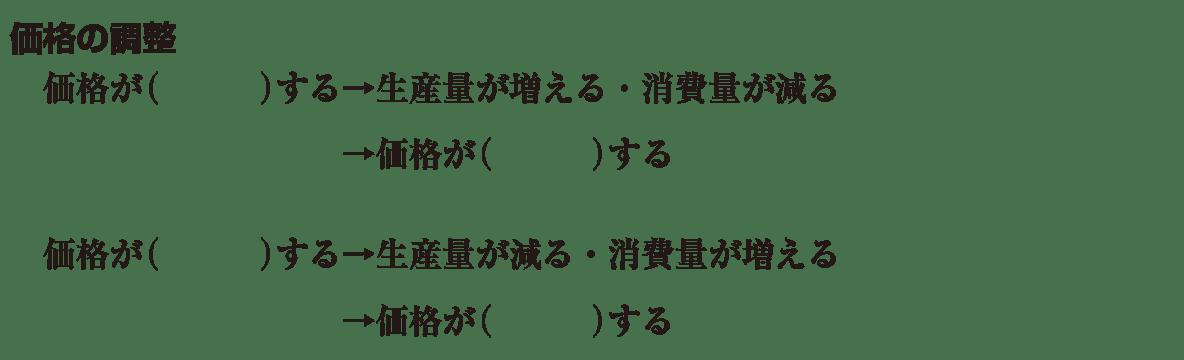 中学公民34 練習1、最初の5行(価格の調整~→価格が上昇する、まで かっこ空欄