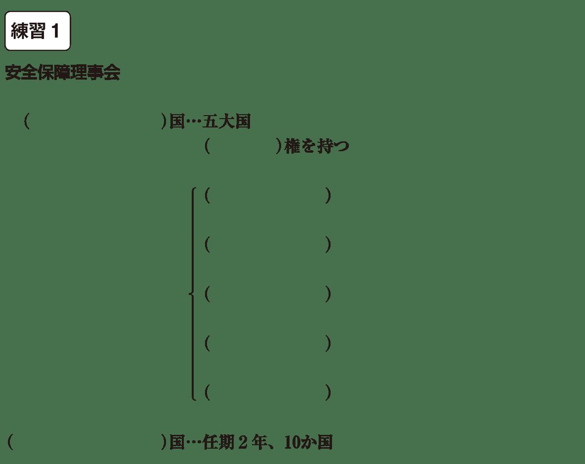 中学公民45 練習1 かっこ空欄