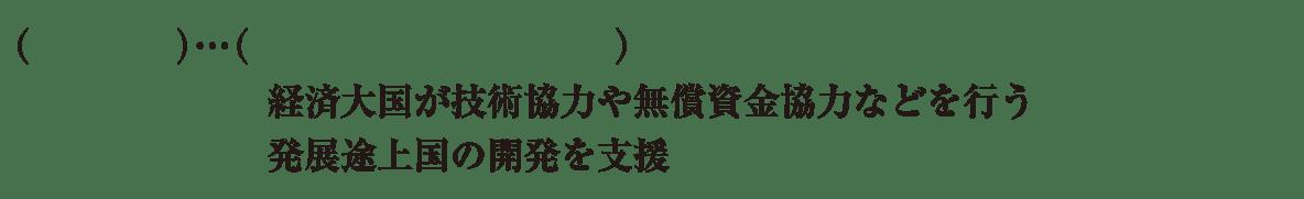 中学公民50 練習1の最初の3行(ODAの説明)のみ表示,かっこ空欄