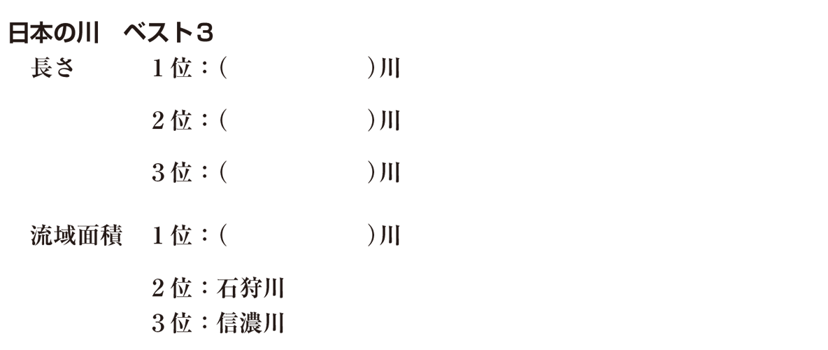 中学地理36 練習1 日本の川ベスト3~以降表示、カッコ空欄