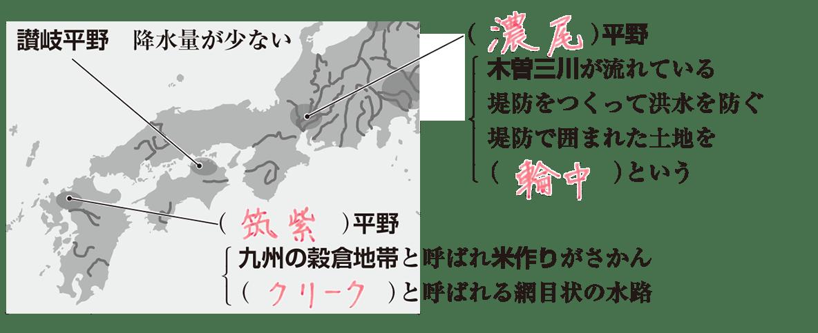 中学地理37 練習3の答え入り画像を流用、左上の「練習3」の部分だけトル