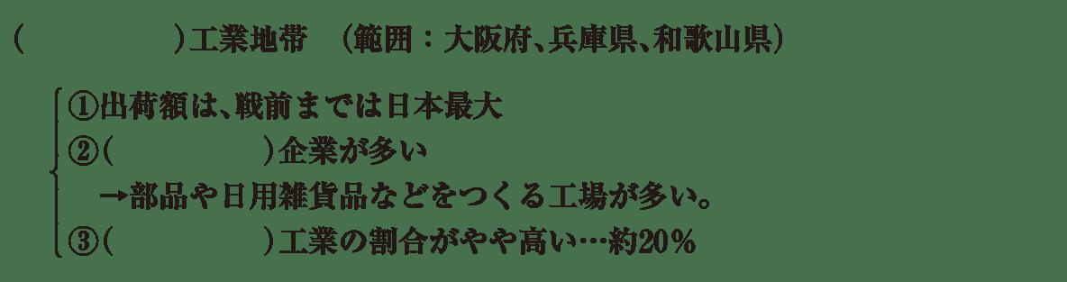中学地理53 練習2 阪神工業地帯の項目のみ表示、カッコ空欄