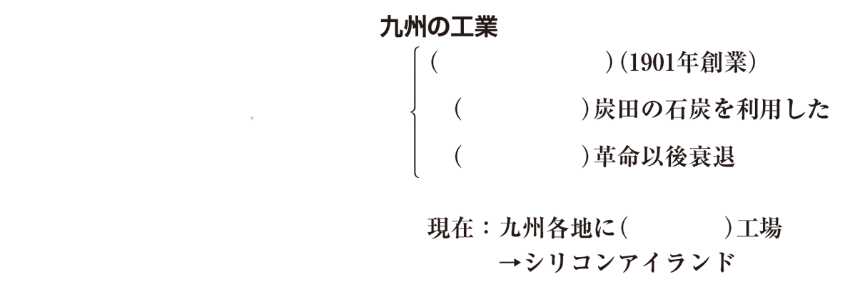 中学地理60 練習1 右上の「九州の工業」の項目のみ表示、カッコ空欄