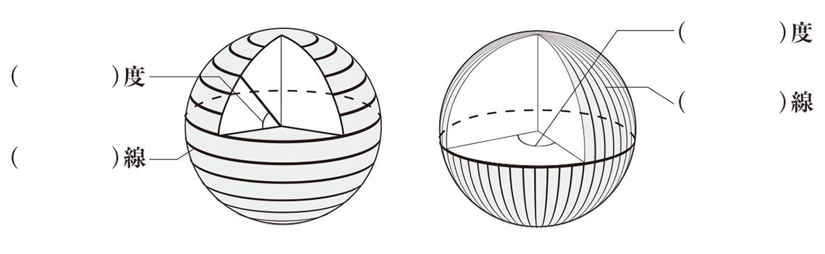 中学地理3 練習1 下の3つの図のうち、上2つのみ表示、カッコ空欄