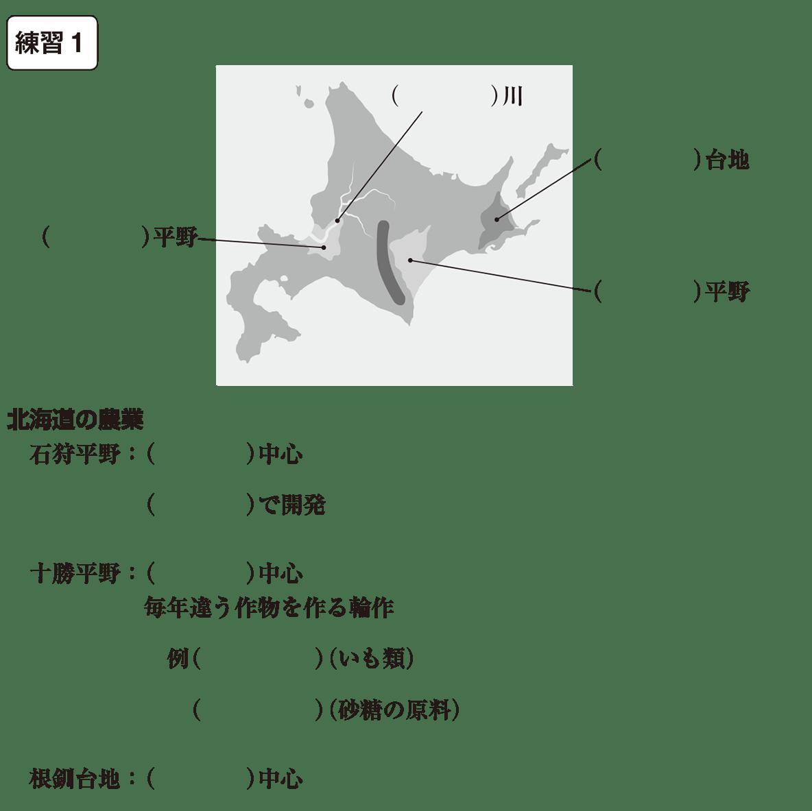 中学地理77 練習1 カッコ空欄