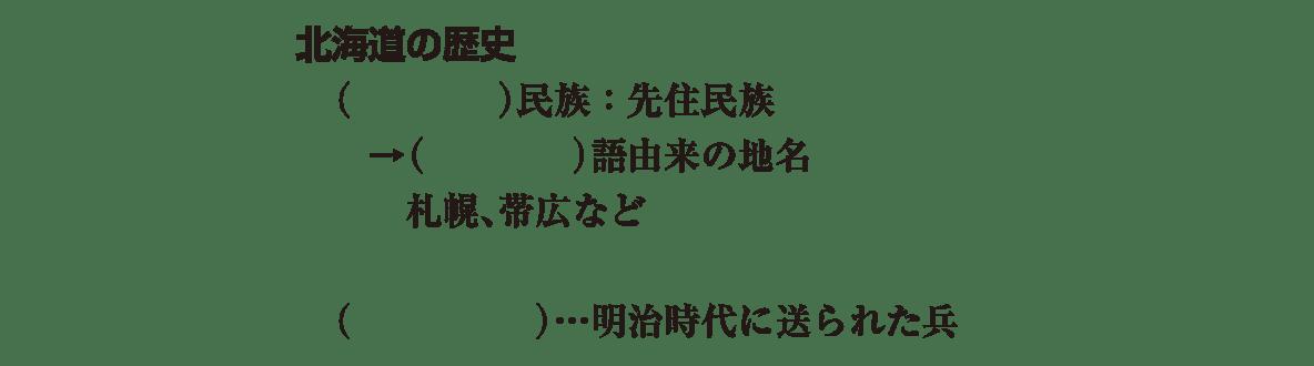 中学地理78 練習 右頁中段のテキスト(小見出し「北海道の歴史」~屯田兵)のみ、上の地図と下のテキスト不要、カッコ空欄