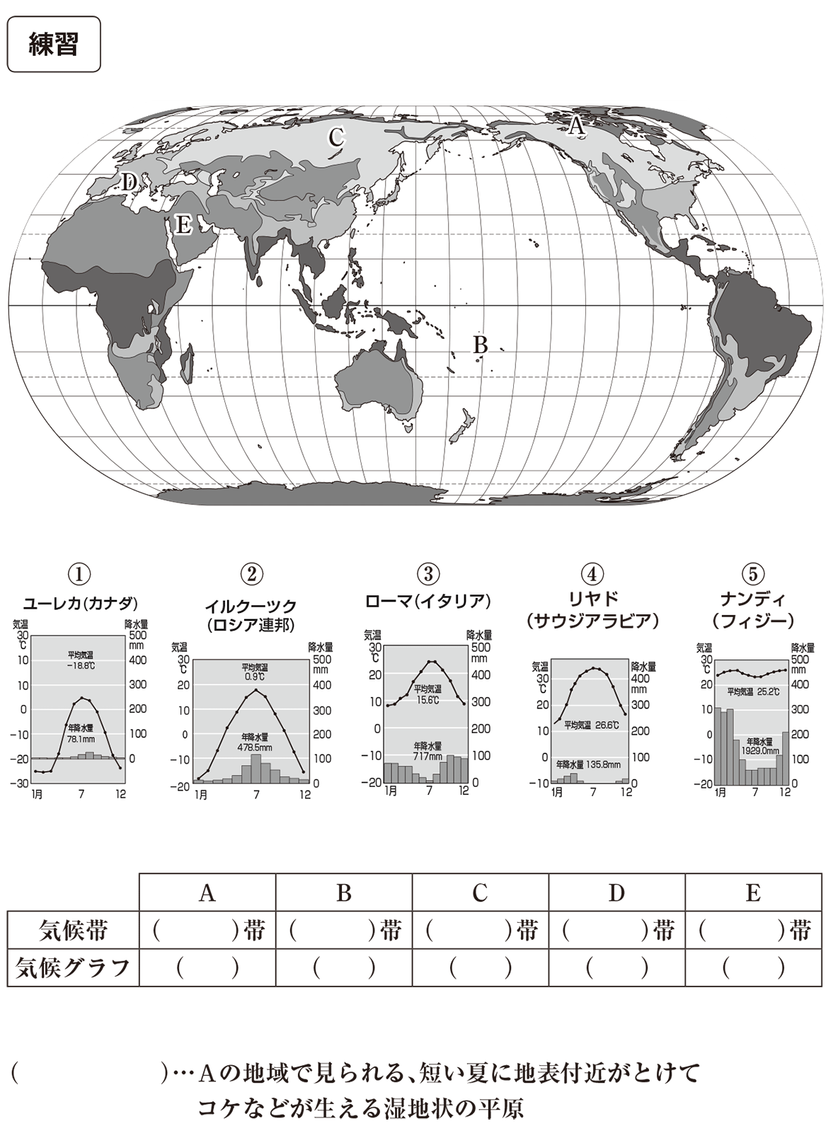 中学地理10 練習 カッコ空欄