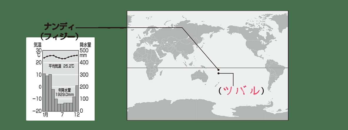 中学地理8 ポイント3 答え全部