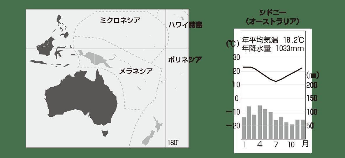 中学地理28 下の地図と右のグラフ