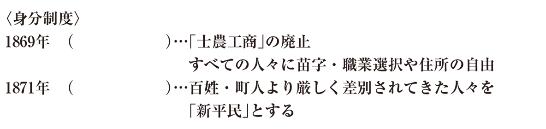 中学歴史44 練習2 最後の3行(<身分制度>という見出し含む),カッコ空欄