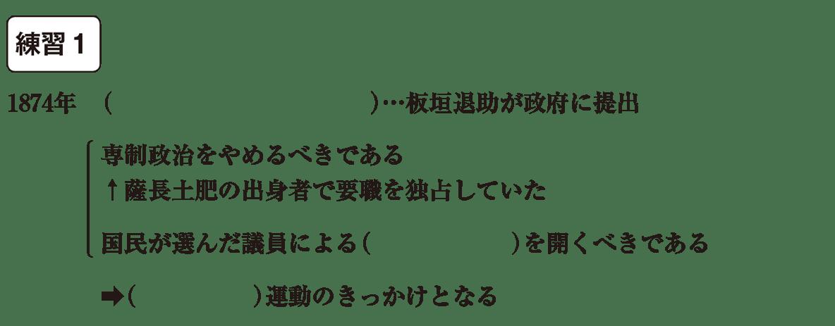 中学歴史48 練習1 カッコ空欄