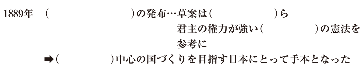 中学歴史49 練習1 2行目~(1889年~)のみ表示、カッコ空欄