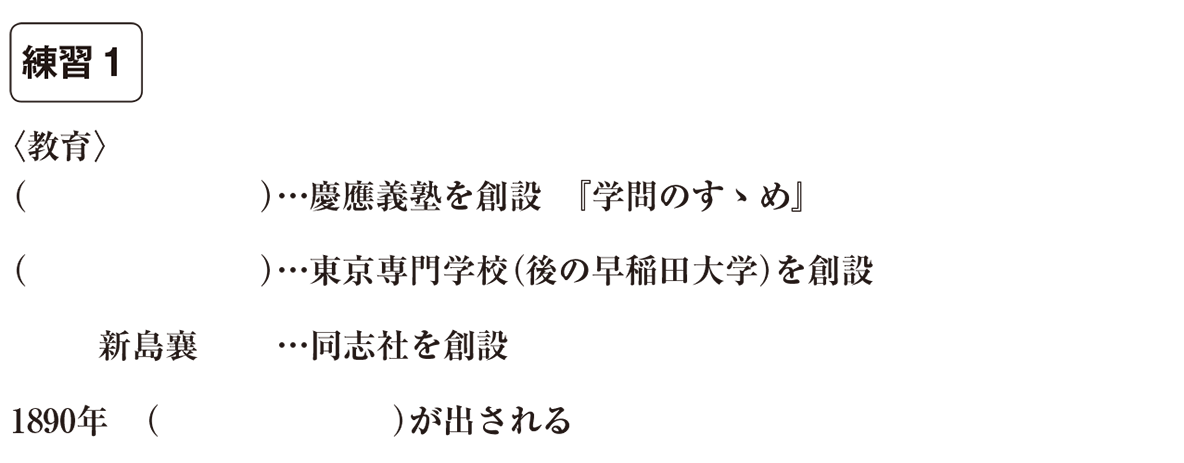 中学歴史52 練習1 カッコ空欄
