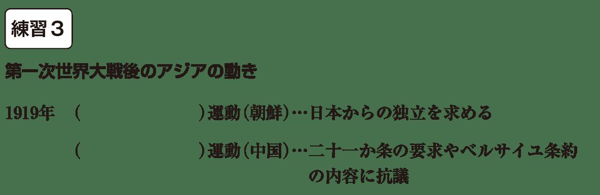 中学歴史55 練習3 カッコ空欄