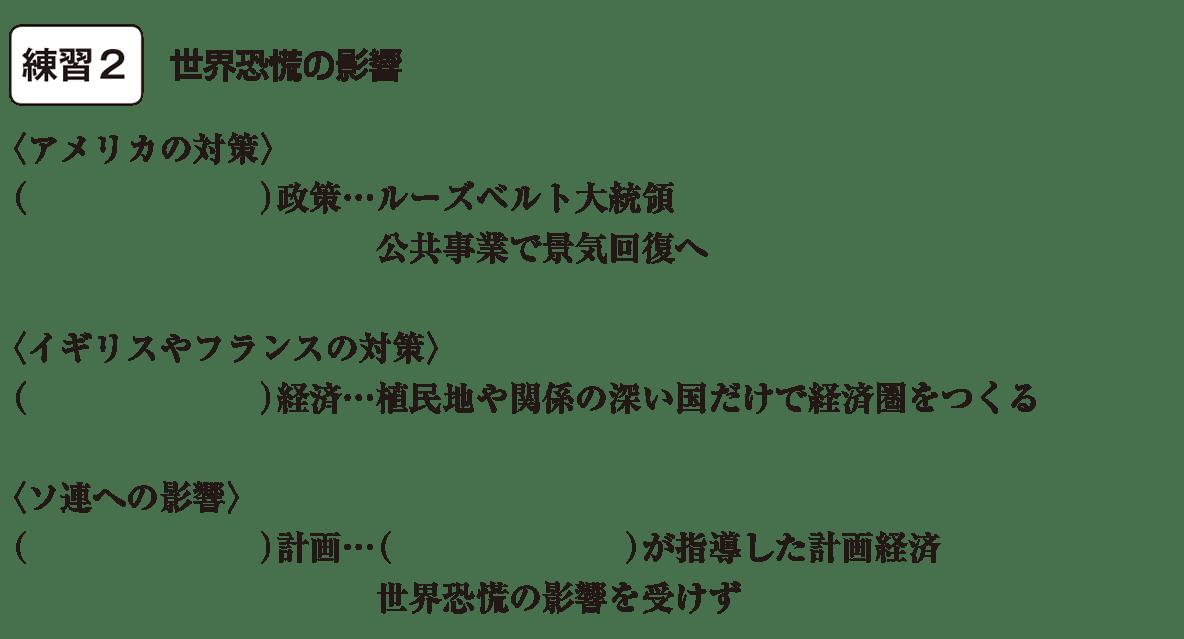 中学歴史57 練習2 カッコ空欄