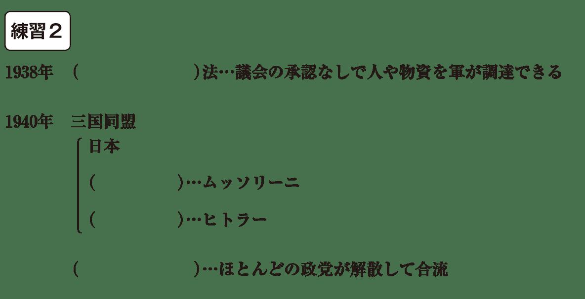 中学歴史59 練習2 カッコ空欄