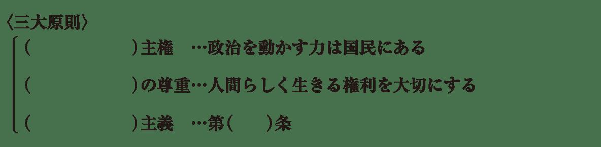 中学歴史64 練習1 残りの4行(〈三大原則〉~第9条)のみ表示、カッコ空欄