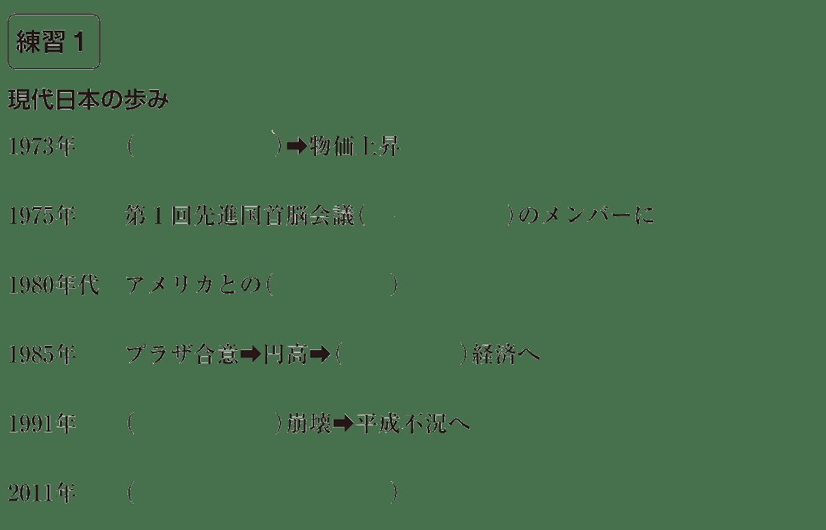 中学歴史67 練習1 カッコ空欄