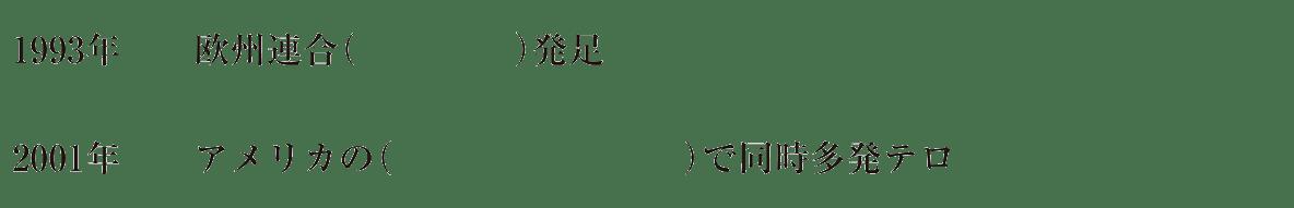 中学歴史67 練習2 最後の2行(1993年欧州連合~)のみ表示、カッコ空欄