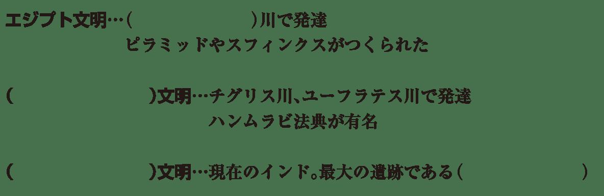 中学歴史2 練習2 エジプト文明~インダス文明 空欄