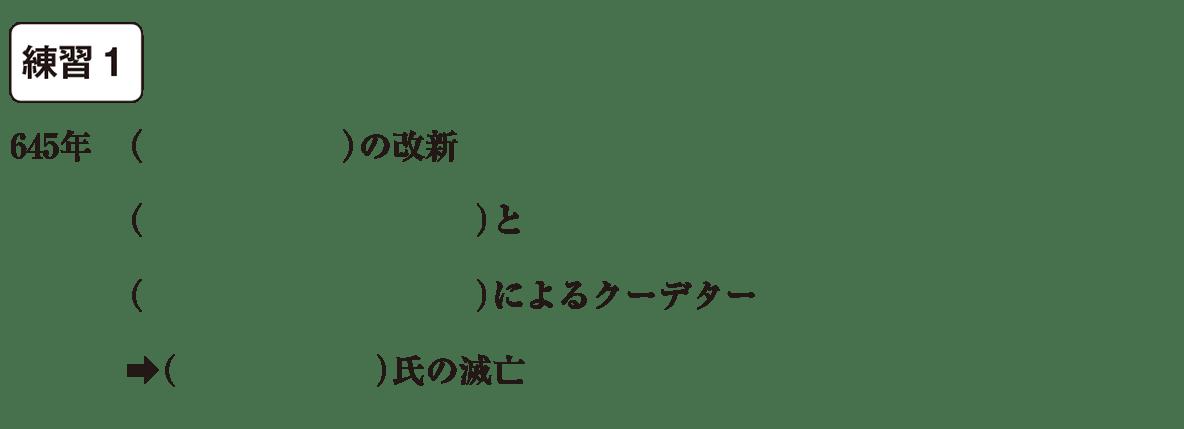 中学歴史8 練習1 カッコ空欄