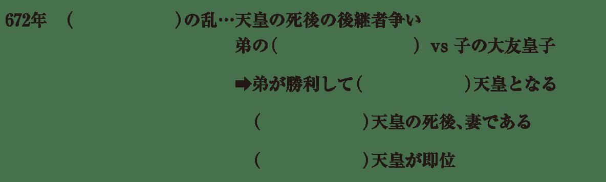 中学歴史8 練習3 上5行(持統天皇まで)のみ表示、括弧空欄