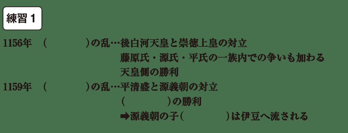 中学歴史13 練習1 カッコ空欄