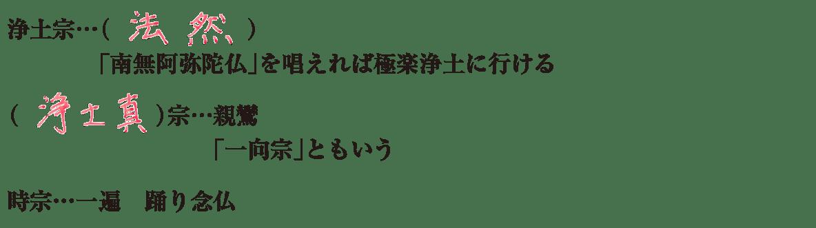 中学歴史17 練習1 浄土宗~時宗まで表示、答え入り