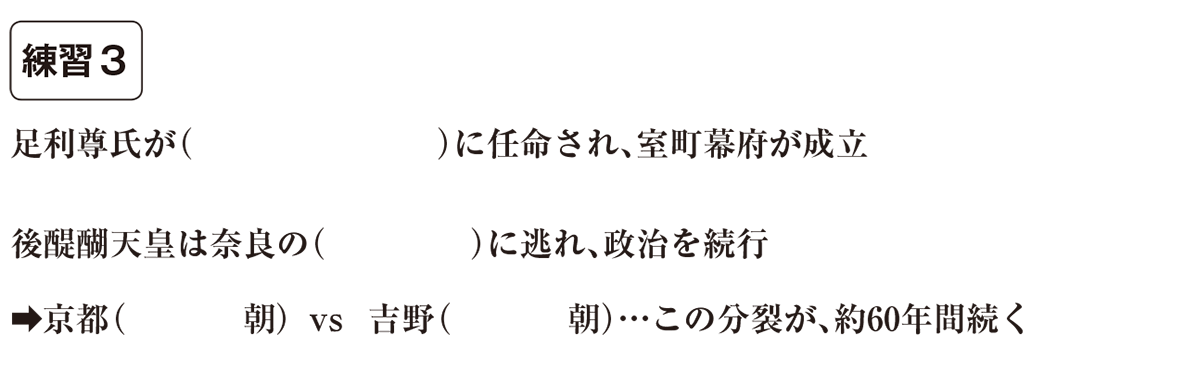 中学歴史19 練習3 カッコ空欄