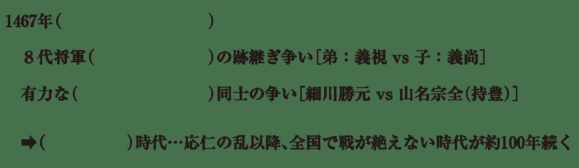 中学歴史21 練習1 上4行(~約100年続く)のみ表示、カッコ空欄
