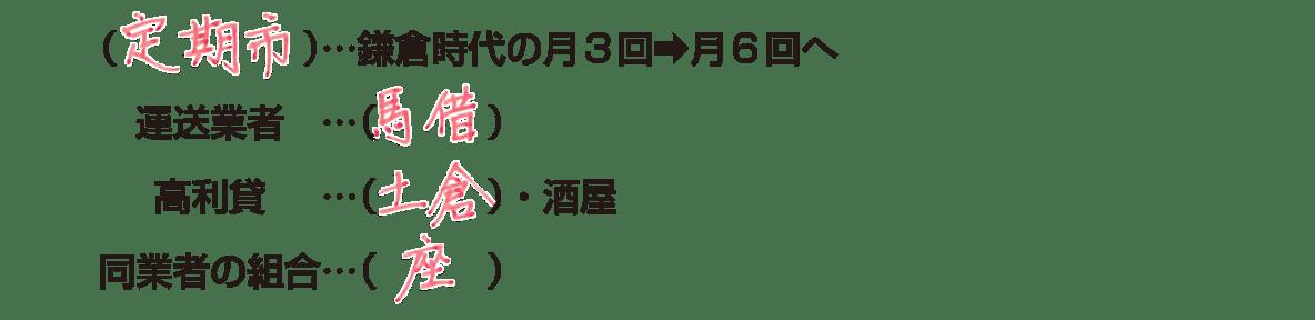 中学歴史22 ポイント3 答え全部