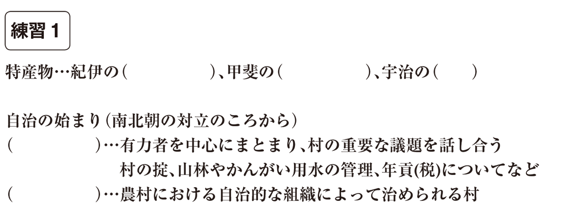 中学歴史22 練習1 カッコ空欄