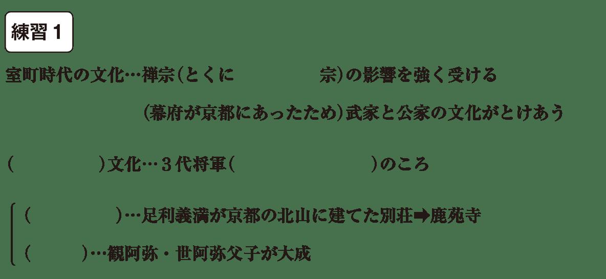 中学歴史23 練習1 カッコ空欄