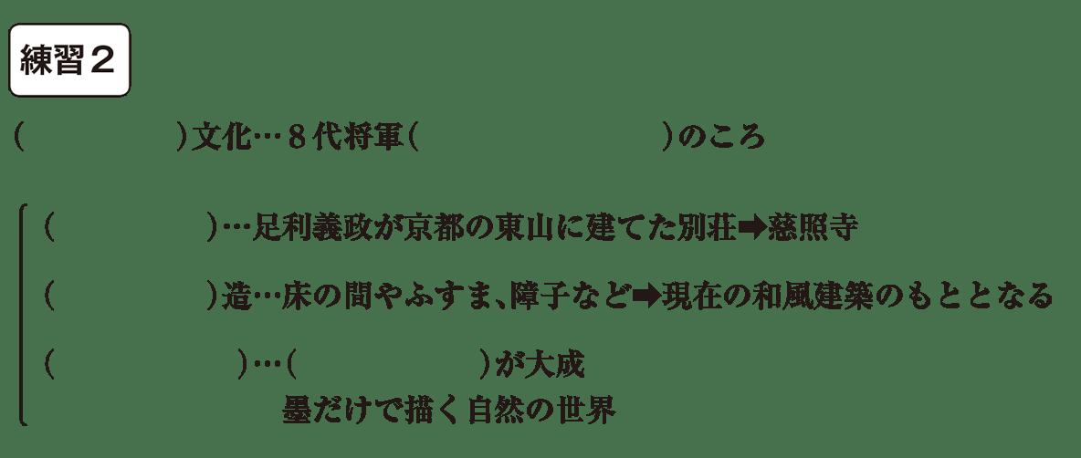 中学歴史23 練習2 カッコ空欄