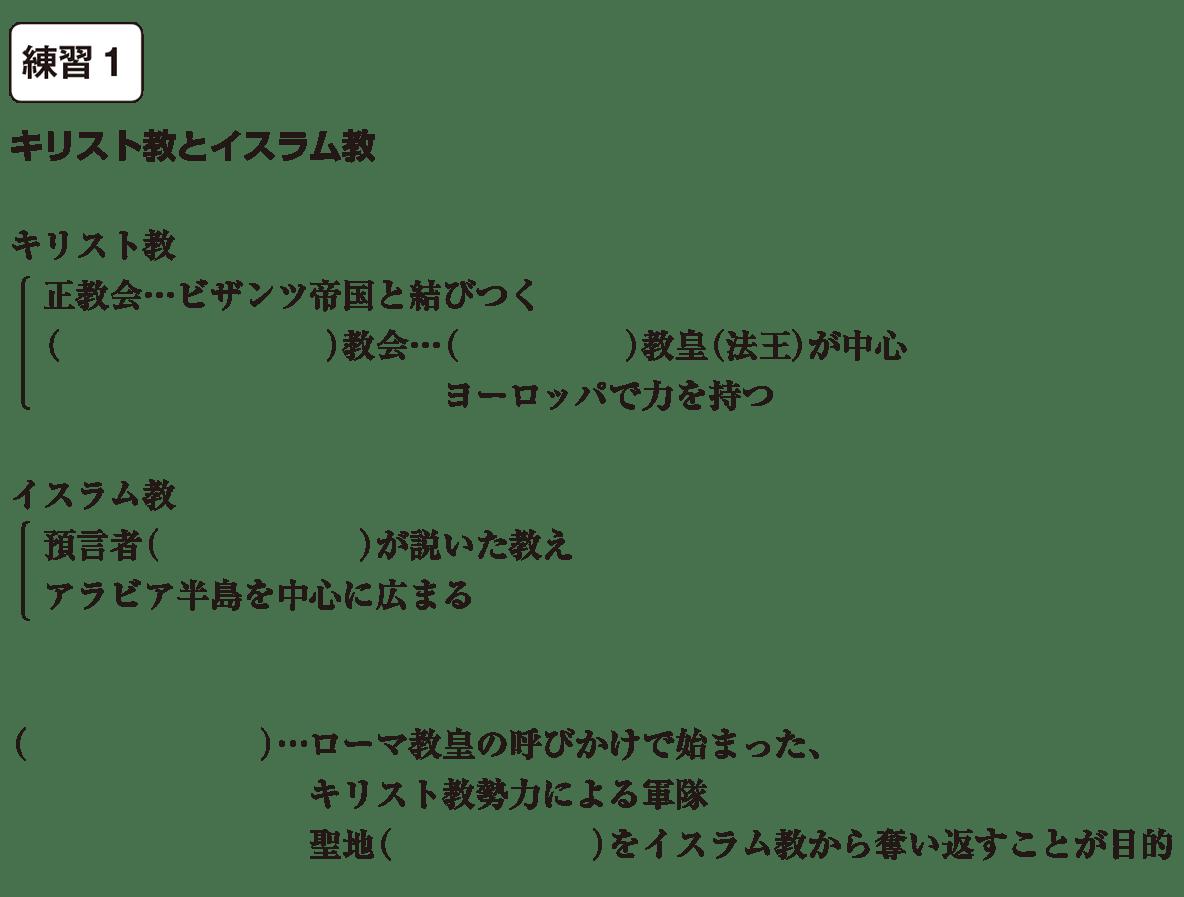 中学歴史24 練習1 カッコ空欄
