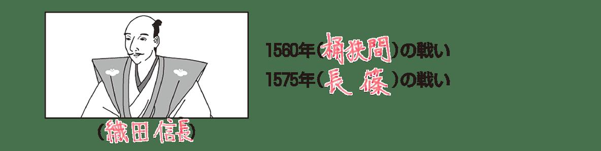 中学歴史27 ポイント1 答え全部
